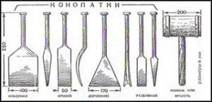 Конопатка инструмент.